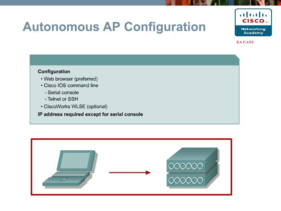 Autonomous AP Configuration