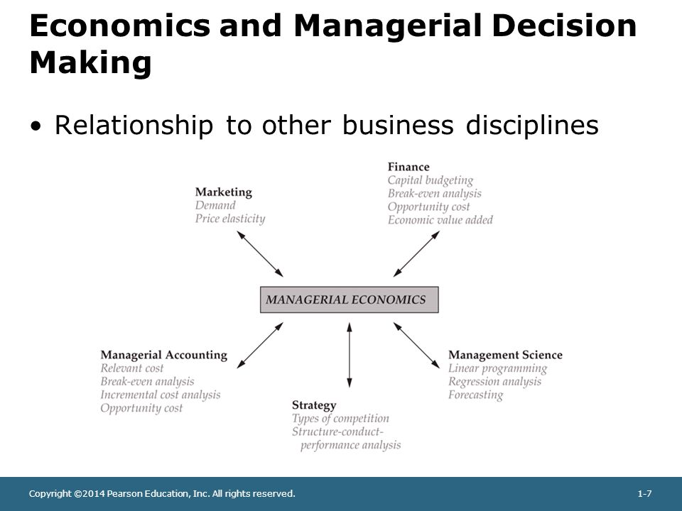 Copyright ©2014 Pearson Education, Inc. All rights reserved.1-7 Economics and Managerial Decision Making Relationship to other business disciplines