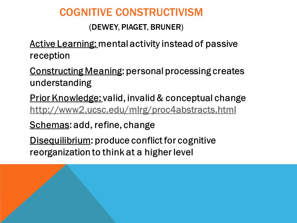 COGNITIVE CONSTRUCTIVISM (DEWEY, PIAGET, BRUNER) Active Learning: mental activity instead of passive reception Constructing Meaning: personal processing creates understanding Prior Knowledge: valid, invalid & conceptual change http://www2.ucsc.edu/mlrg/proc4abstracts.html http://www2.ucsc.edu/mlrg/proc4abstracts.html Schemas: add, refine, change Disequilibrium: produce conflict for cognitive reorganization to think at a higher level