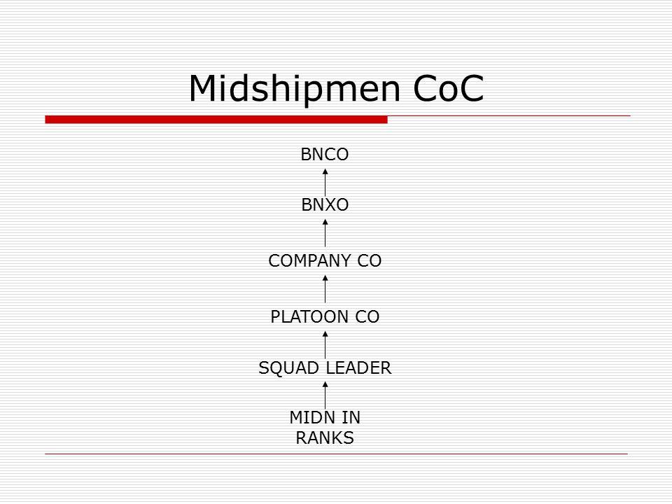 Midshipmen CoC MIDN IN RANKS SQUAD LEADER PLATOON CO COMPANY CO BNXO BNCO