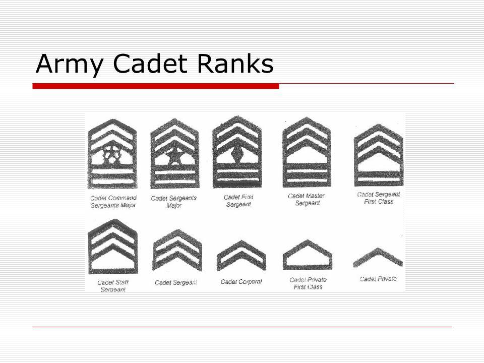 Army Cadet Ranks