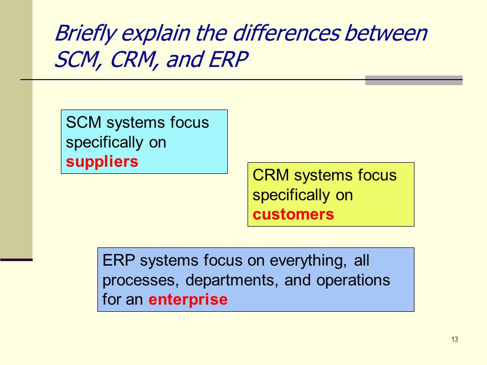 13 Briefly explain the differences between SCM, CRM, and ERP SCM systems focus specifically on suppliers CRM systems focus specifically on customers ERP systems focus on everything, all processes, departments, and operations for an enterprise