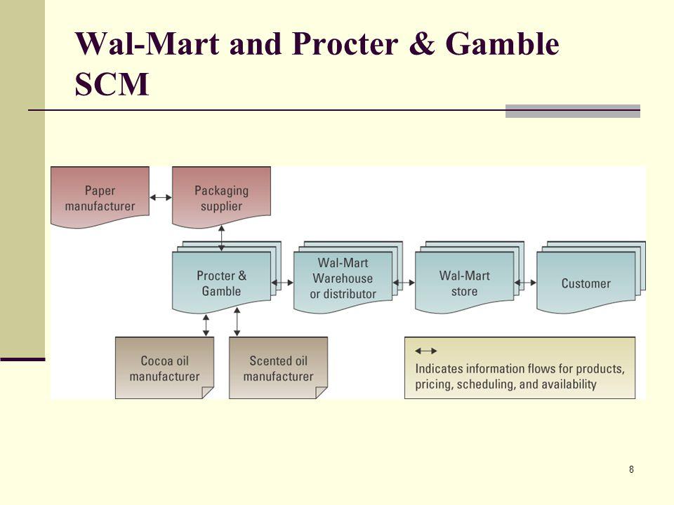 8 Wal-Mart and Procter & Gamble SCM