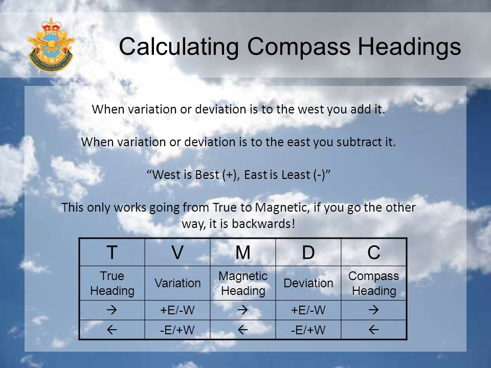 """Calculating Compass Headings When variation or deviation is to the west you add it. When variation or deviation is to the east you subtract it. """"West"""