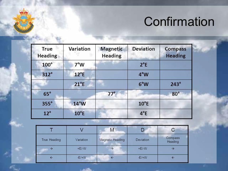 Confirmation True Heading VariationMagnetic Heading DeviationCompass Heading 100°7°W2°E 312°12°E4°W 21°E6°W243° 65°77°80° 355°14°W10°E 12°10°E4°E TVMD