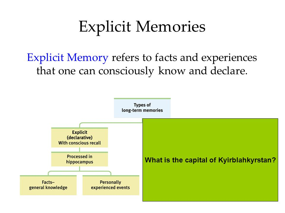 Explicit Memories Explicit Memory refers to facts and experiences that one can consciously know and declare. What is the capital of Kyirblahkyrstan?