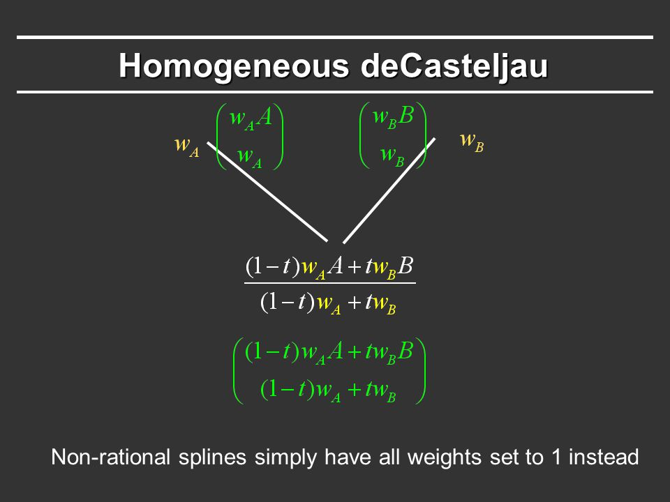 Homogeneous deCasteljau Non-rational splines simply have all weights set to 1 instead