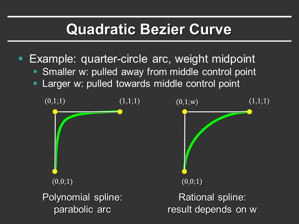 Quadratic Bezier Curve  Example: quarter-circle arc, weight midpoint  Smaller w: pulled away from middle control point  Larger w: pulled towards middle control point (0,0;1) (0,1;1)(1,1;1) Polynomial spline: parabolic arc (0,0;1) (1,1;1) Rational spline: result depends on w (0,1;w)