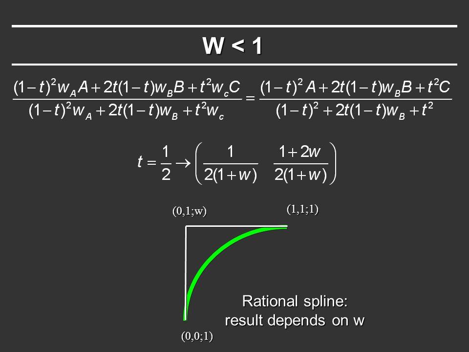 W < 1 (0,0;1) (1,1;1) Rational spline: result depends on w (0,1;w)