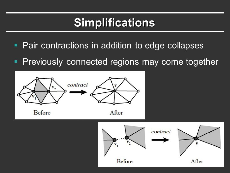 Simplifications  Pair contractions in addition to edge collapses  Previously connected regions may come together