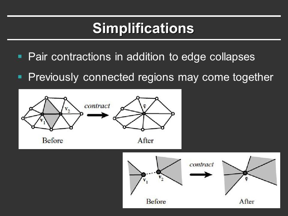 Using Quadrics  Find optimal location v' after collapse: