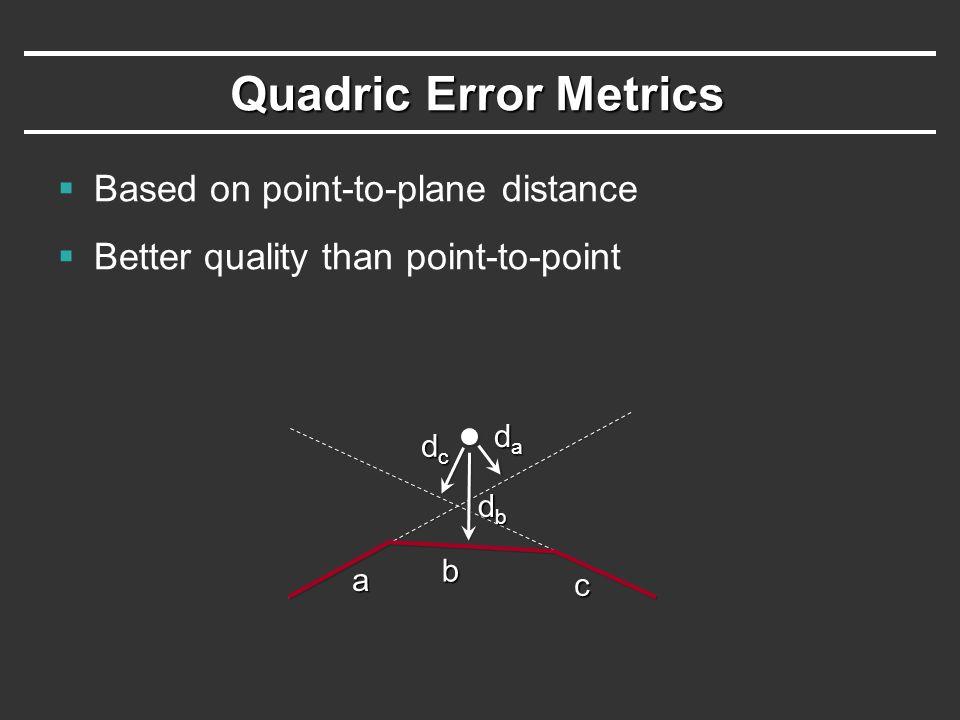 Rational Splines  Can't represent certain shapes (e.g.