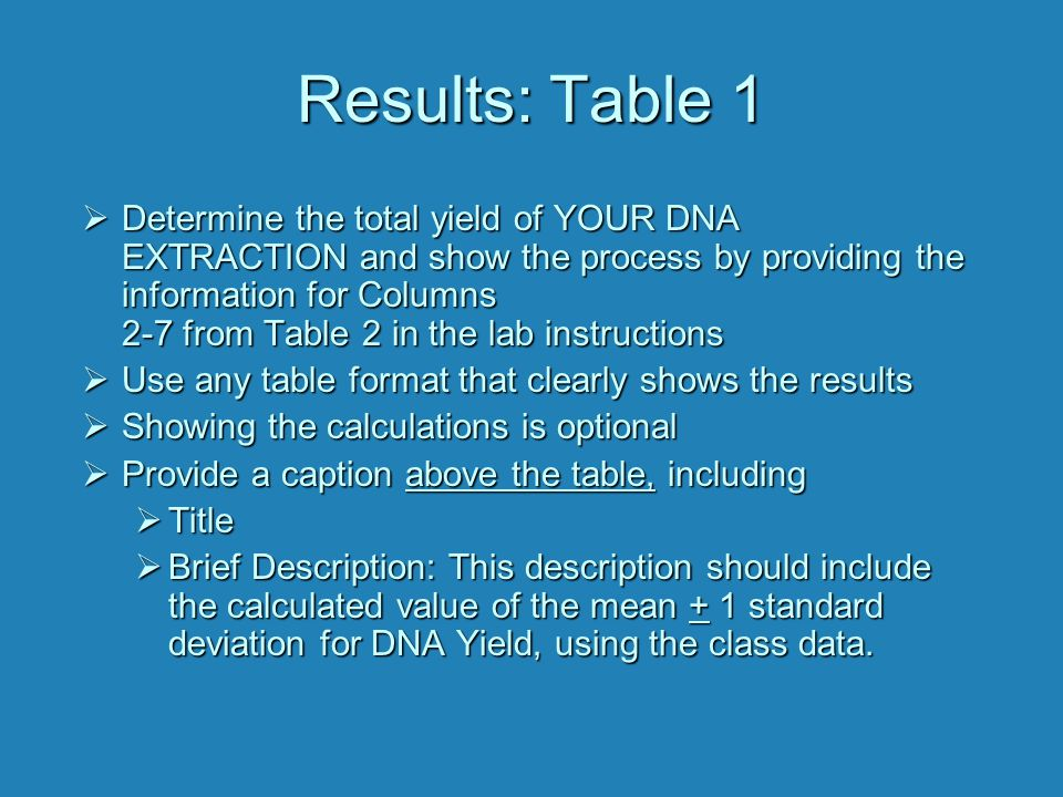Results: Table 1  Determine the total yield of YOUR DNA EXTRACTION and show the process by providing the information for Columns 2-7 from Table 2 in