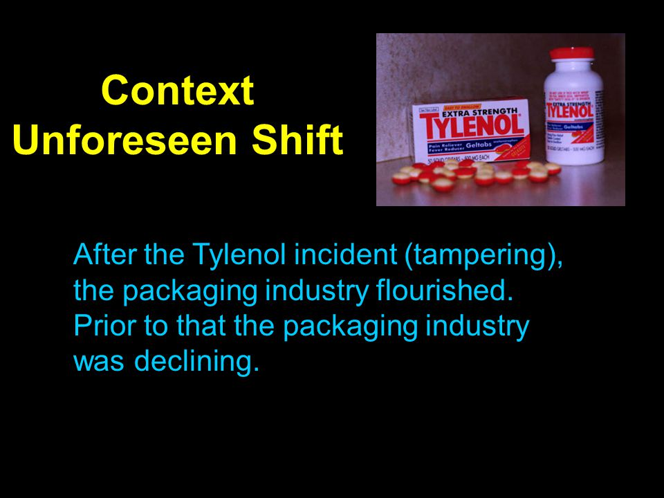 Context Unforeseen Shift After the Tylenol incident (tampering), the packaging industry flourished. Prior to that the packaging industry was declining