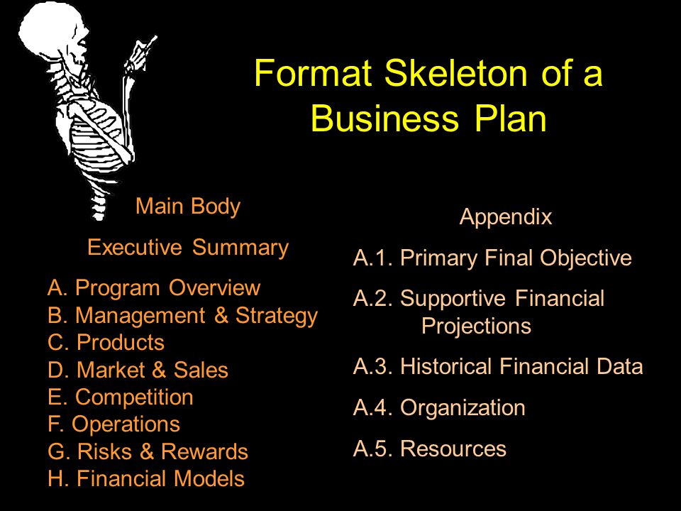 Format Skeleton of a Business Plan Main Body Executive Summary A. Program Overview B. Management & Strategy C. Products D. Market & Sales E. Competiti