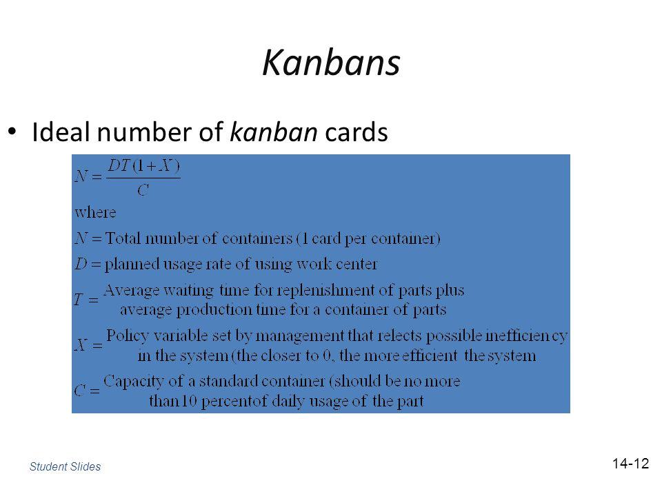 Kanbans Ideal number of kanban cards 14-12 Student Slides