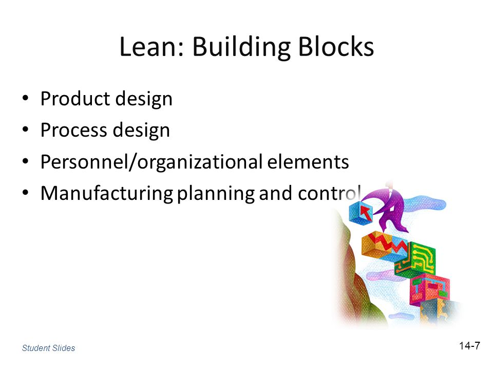 Lean: Building Blocks Product design Process design Personnel/organizational elements Manufacturing planning and control Student Slides 14-7