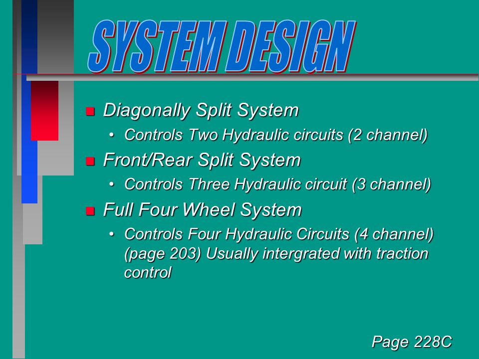 n Diagonally Split System Controls Two Hydraulic circuits (2 channel)Controls Two Hydraulic circuits (2 channel) n Front/Rear Split System Controls Three Hydraulic circuit (3 channel)Controls Three Hydraulic circuit (3 channel) n Full Four Wheel System Controls Four Hydraulic Circuits (4 channel) (page 203) Usually intergrated with traction controlControls Four Hydraulic Circuits (4 channel) (page 203) Usually intergrated with traction control Page 228C