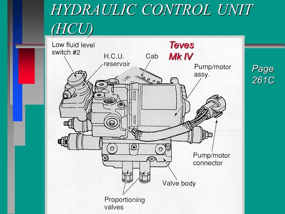 HYDRAULIC CONTROL UNIT (HCU) Page261C Teves Mk IV