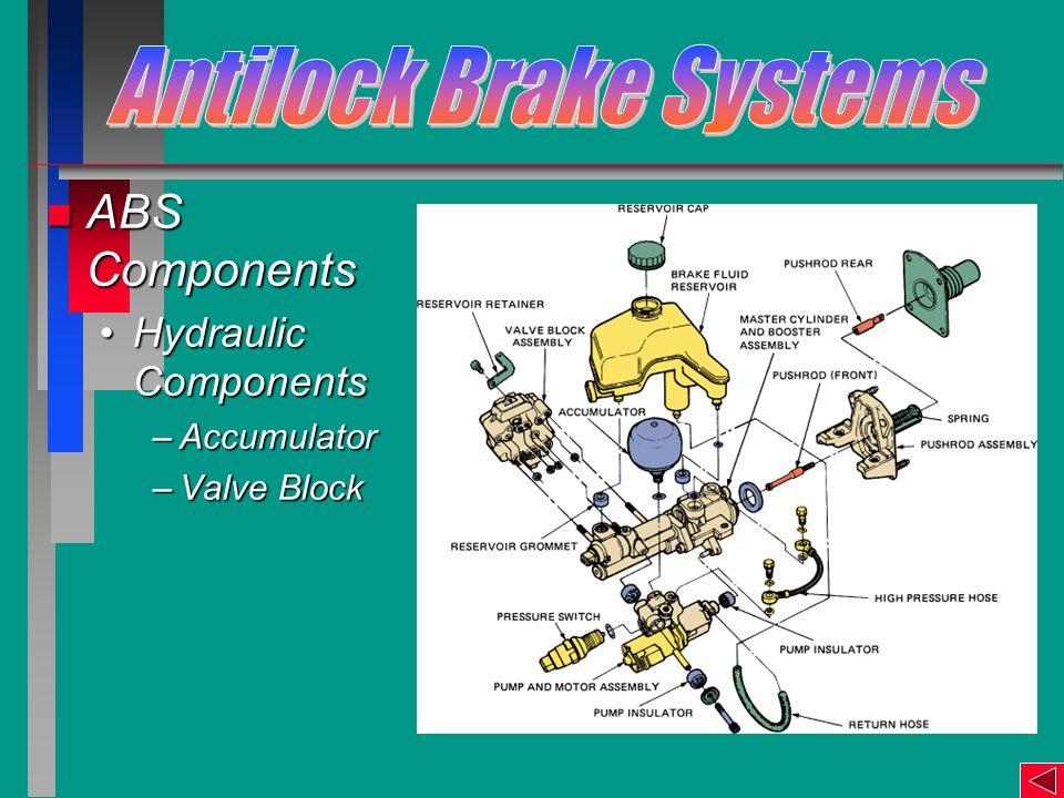 n ABS Components Hydraulic ComponentsHydraulic Components –Accumulator –Valve Block