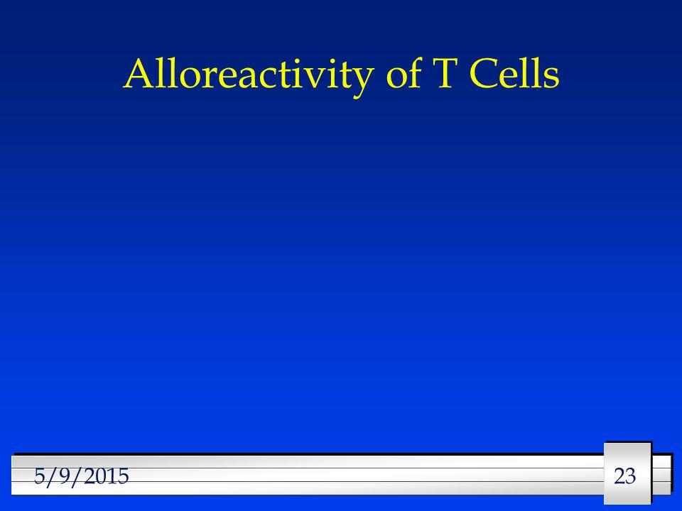 23 5/9/2015 Alloreactivity of T Cells