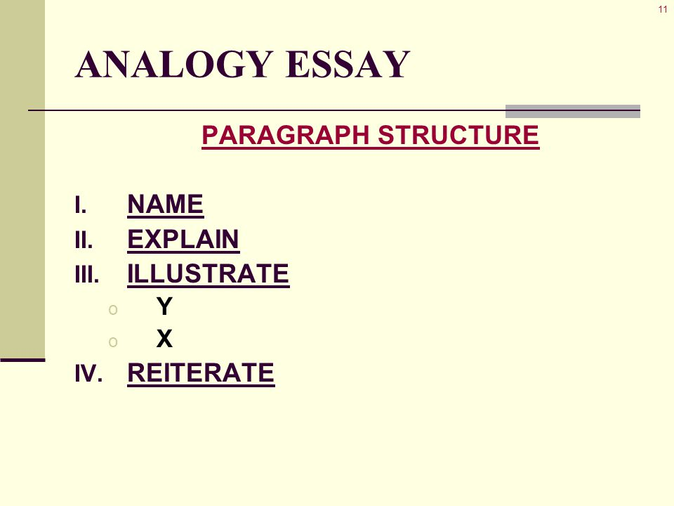 11 ANALOGY ESSAY PARAGRAPH STRUCTURE I. NAME II. EXPLAIN III. ILLUSTRATE o Y o X IV. REITERATE