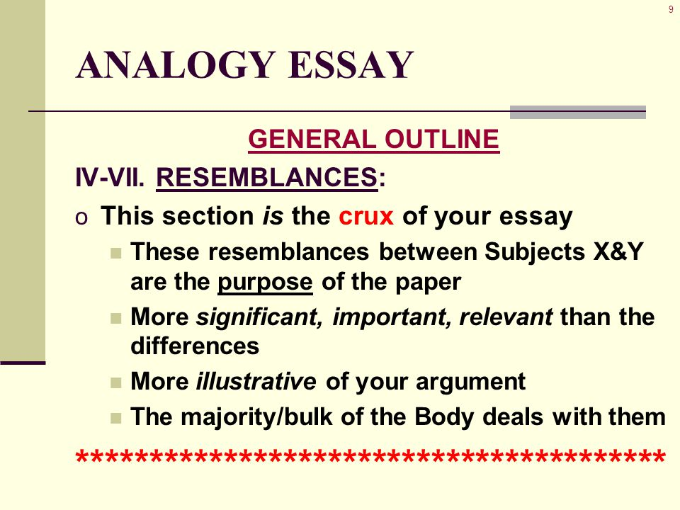 20 ANALOGY ESSAY GENERAL OUTLINE VIII.CONCLUSION: o What are you trying to say about Subject X.
