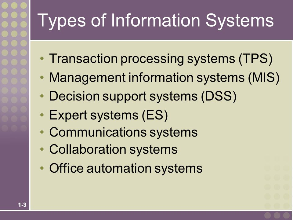 1-3 Types of Information Systems Transaction processing systems (TPS) Management information systems (MIS) Decision support systems (DSS) Expert systems (ES) Communications systems Collaboration systems Office automation systems