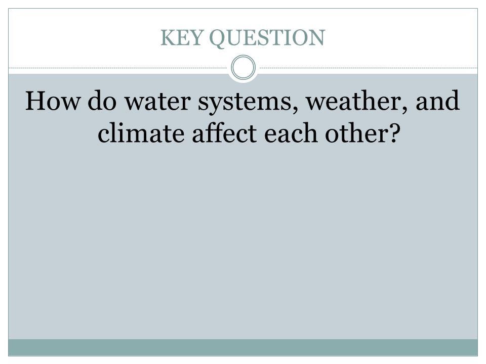 KEY QUESTION How do water systems, weather, and climate affect each other?