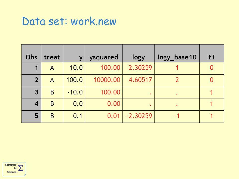Statistics in Science  Data set: work.new Obstreatyysquaredlogylogy_base10t1 1A10.0100.002.30259 10 2A100.010000.004.60517 20 3B-10.0100.00..1 4B0.00.00..1 5B0.10.01-2.30259 1