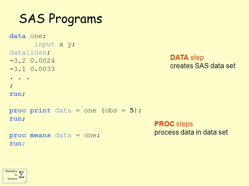 Statistics in Science  SAS Programs data one; input x y; datalines; -3.2 0.0024 -3.1 0.0033...