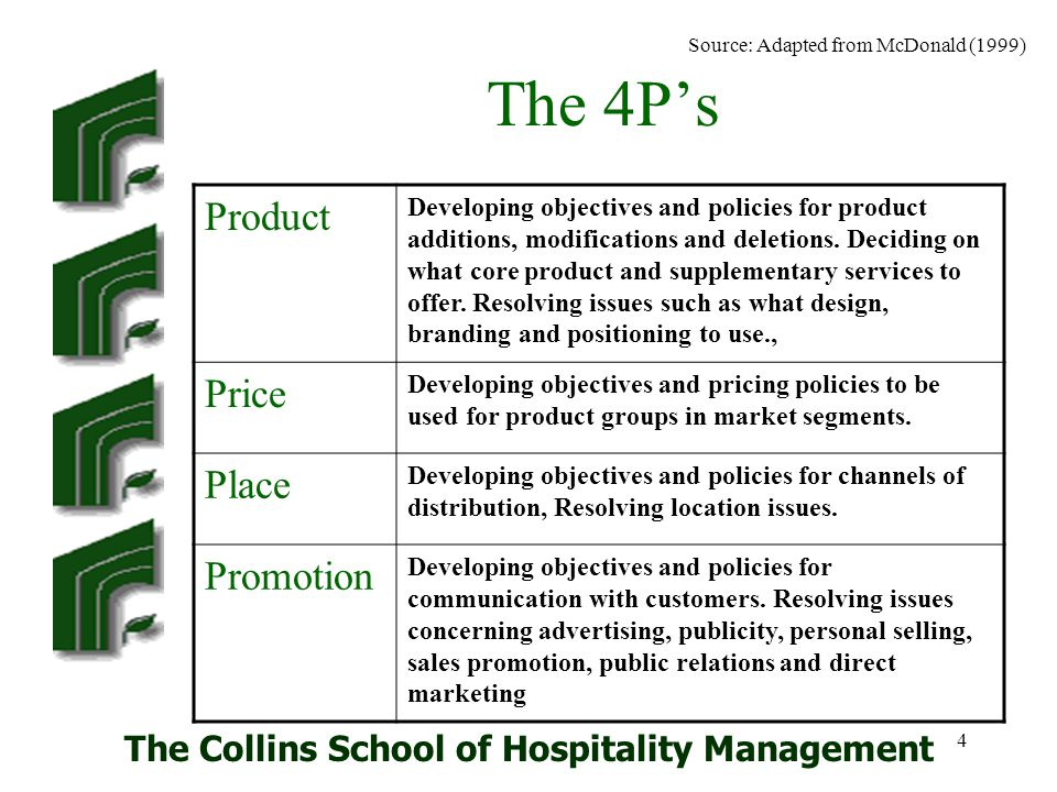 The Collins School of Hospitality Management 35 Internal Marketing The success of marketing a service is tied closely to the selection, training, motivation and management of people.