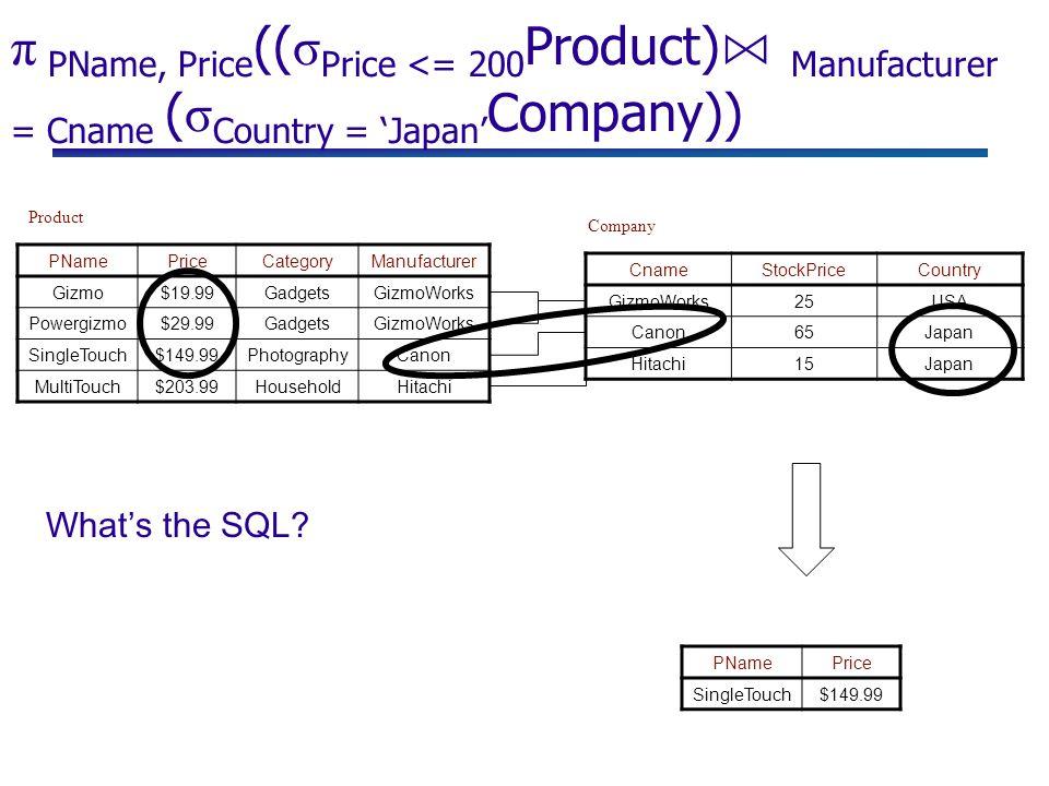 π PName, Price (( σ Price <= 200 Product) ⋈ Manufacturer = Cname ( σ Country = 'Japan' Company)) PNamePriceCategoryManufacturer Gizmo$19.99GadgetsGizmoWorks Powergizmo$29.99GadgetsGizmoWorks SingleTouch$149.99PhotographyCanon MultiTouch$203.99HouseholdHitachi Product Company CnameStockPriceCountry GizmoWorks25USA Canon65Japan Hitachi15Japan PNamePrice SingleTouch$149.99 What's the SQL?