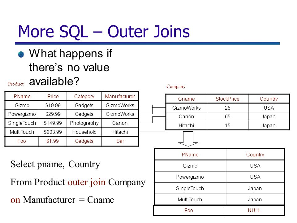 More SQL – Outer Joins What happens if there's no value available.
