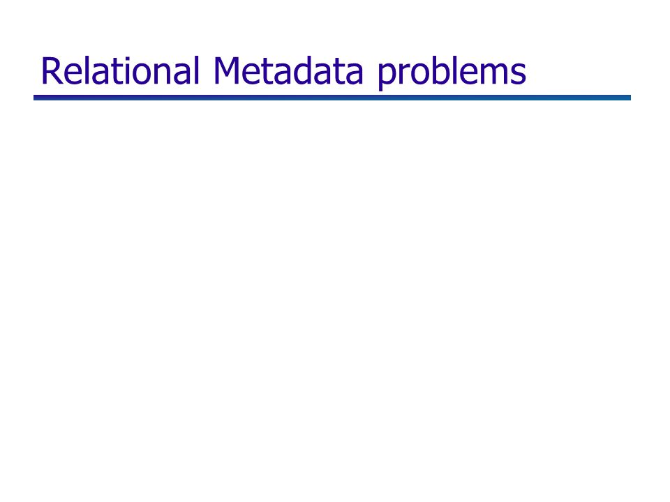Relational Metadata problems