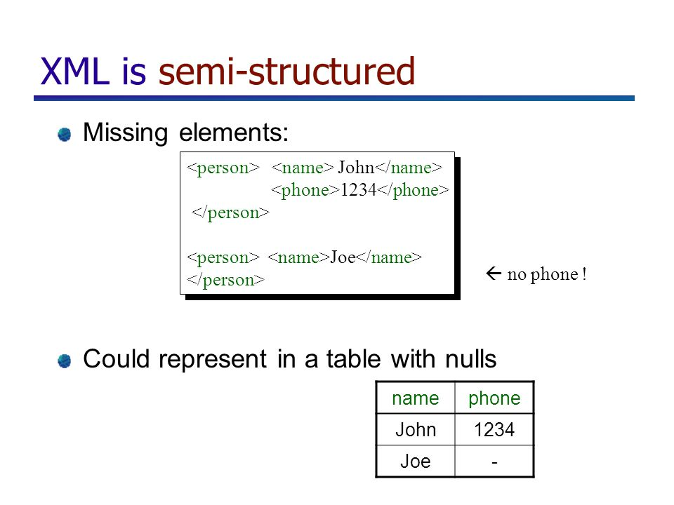 XML is semi-structured Missing elements: Could represent in a table with nulls John 1234 Joe John 1234 Joe  no phone ! namephone John1234 Joe-
