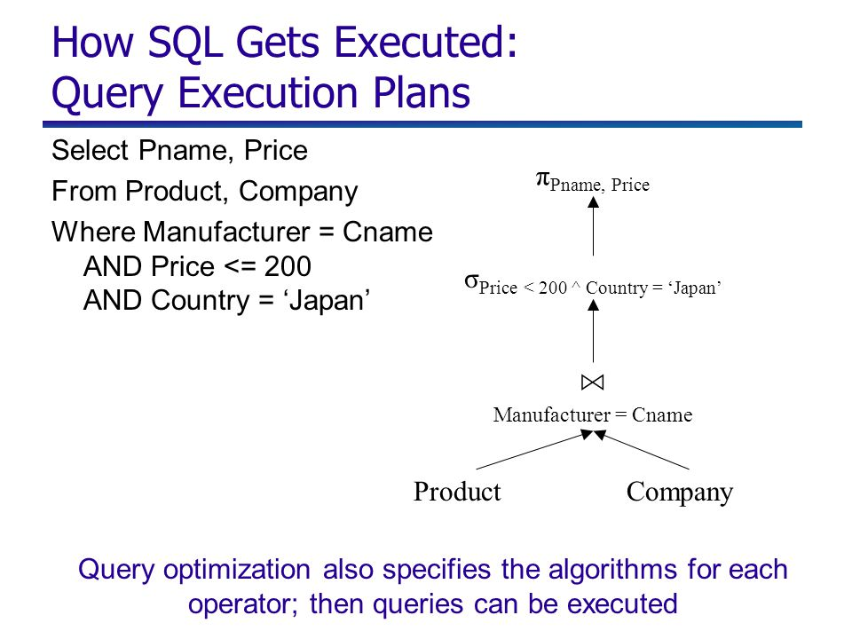 How SQL Gets Executed: Query Execution Plans Select Pname, Price From Product, Company Where Manufacturer = Cname AND Price <= 200 AND Country = 'Japan' ProductCompany ⋈ Manufacturer = Cname σ Price < 200 ^ Country = 'Japan' π Pname, Price Query optimization also specifies the algorithms for each operator; then queries can be executed