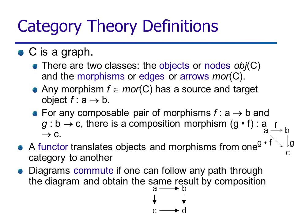 Category Theory Definitions C is a graph. There are two classes: the objects or nodes obj(C) and the morphisms or edges or arrows mor(C). Any morphism