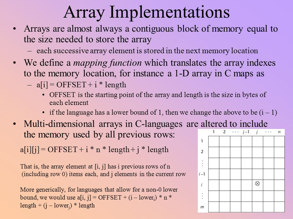 Array Implementations Arrays are almost always a contiguous block of memory equal to the size needed to store the array –each successive array element