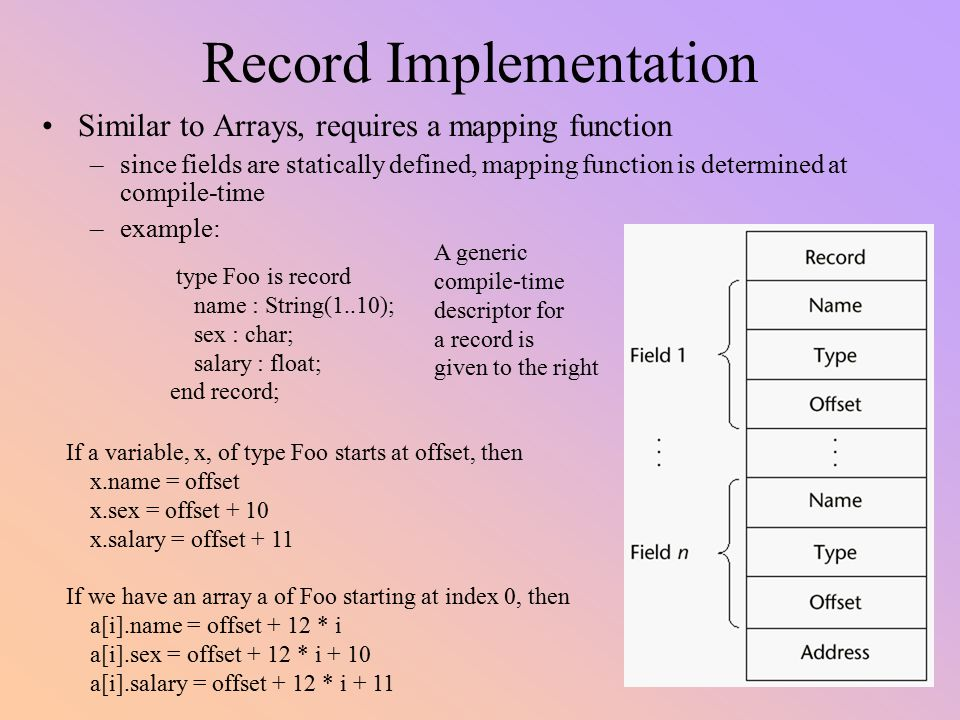 Record Implementation Similar to Arrays, requires a mapping function –since fields are statically defined, mapping function is determined at compile-t