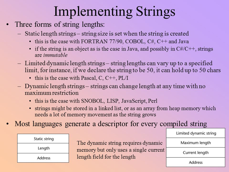 Implementing Strings Three forms of string lengths: –Static length strings – string size is set when the string is created this is the case with FORTR