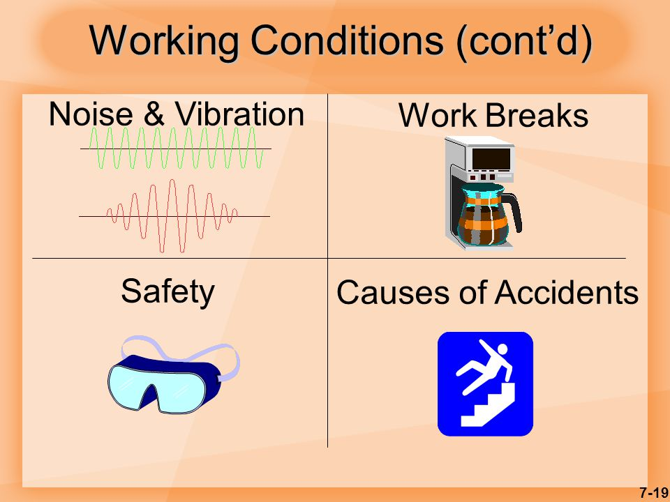 7-19 Working Conditions (cont'd) Noise & Vibration Causes of Accidents Safety Work Breaks