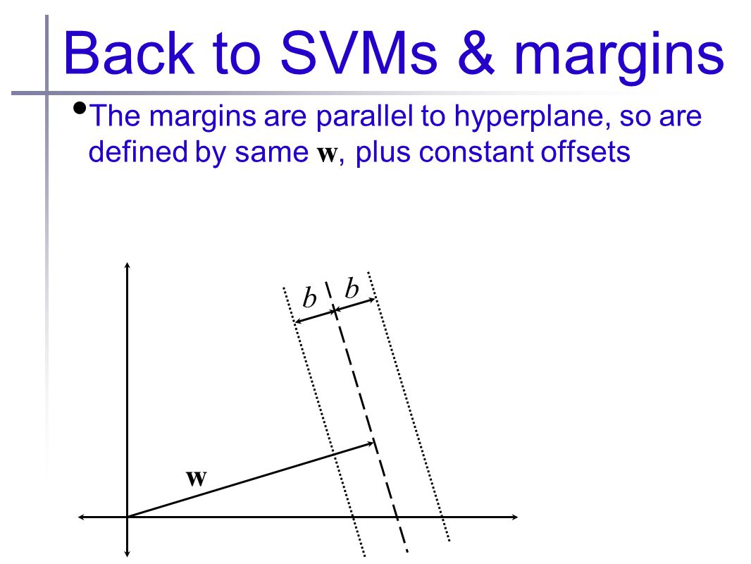 Back to SVMs & margins The margins are parallel to hyperplane, so are defined by same w, plus constant offsets w b b