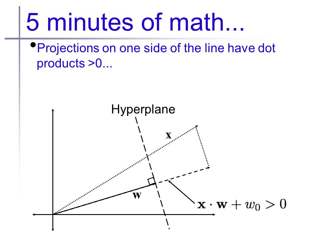 5 minutes of math... Projections on one side of the line have dot products >0... w Hyperplane x