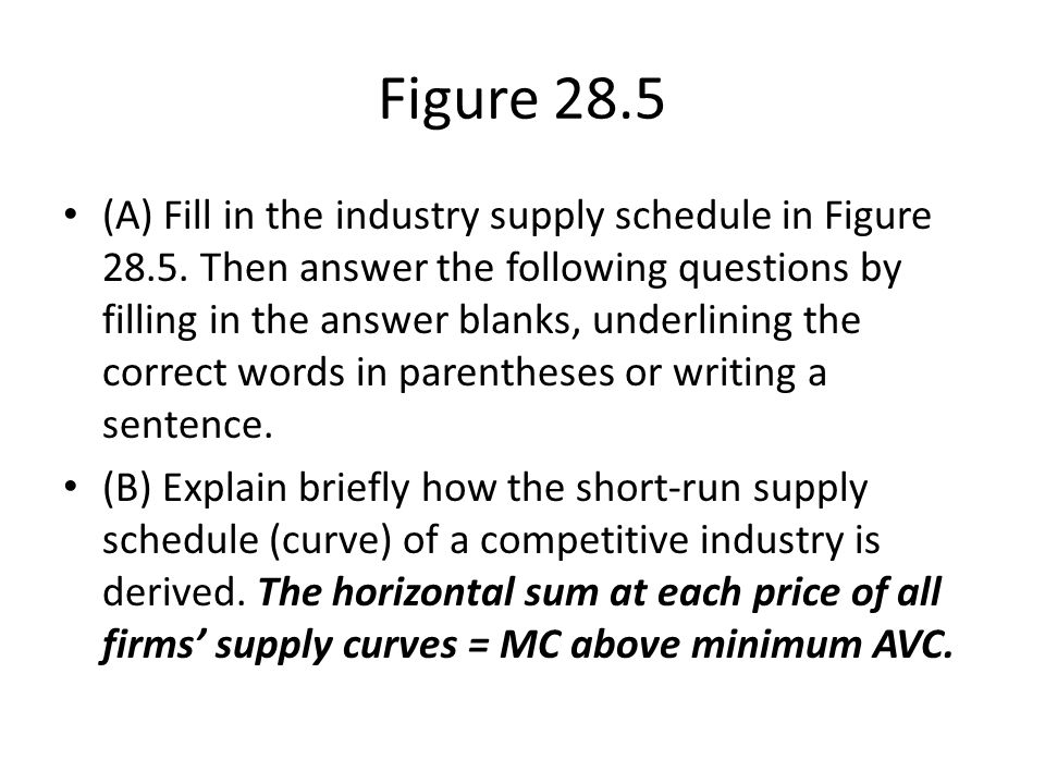 Figure 28.5 (A) Fill in the industry supply schedule in Figure 28.5. Then answer the following questions by filling in the answer blanks, underlining