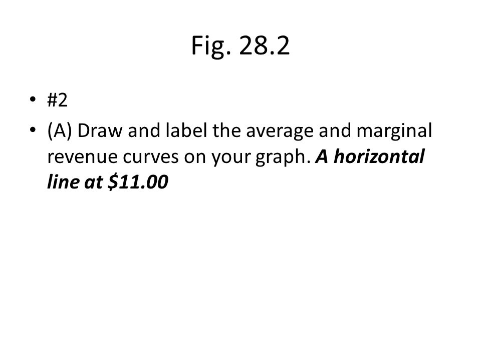 Fig. 28.2 #2 (A) Draw and label the average and marginal revenue curves on your graph. A horizontal line at $11.00