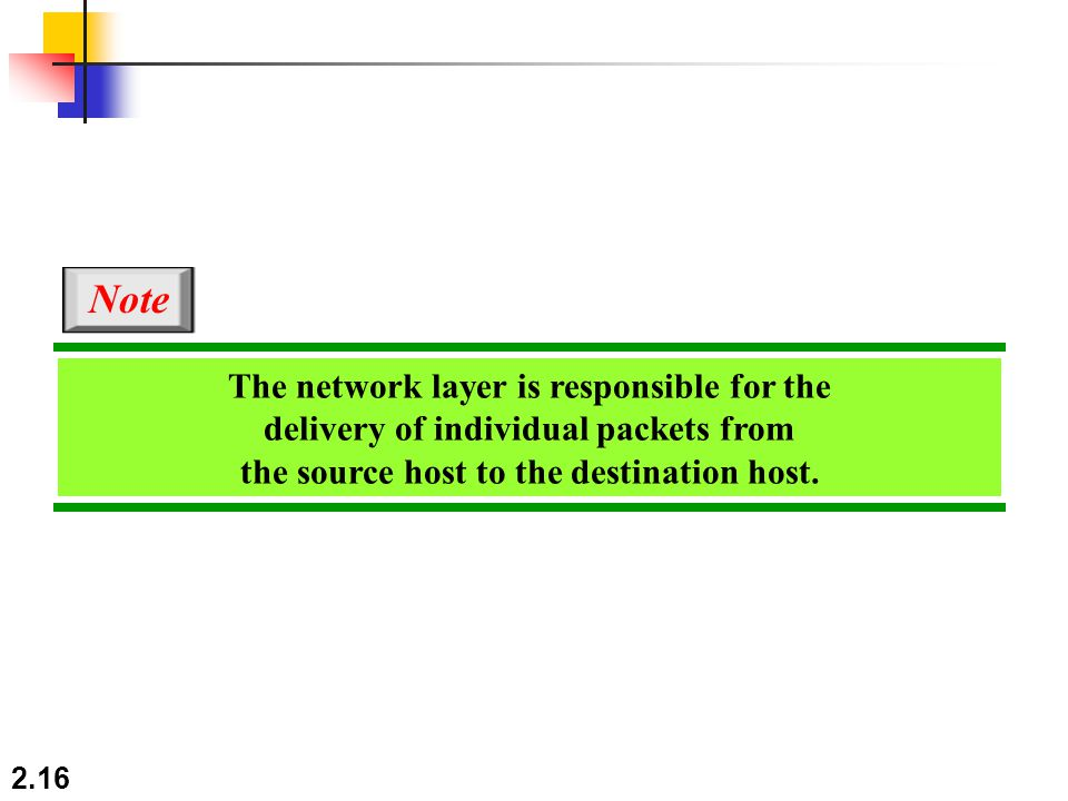2.16 The network layer is responsible for the delivery of individual packets from the source host to the destination host.