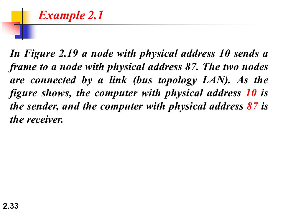2.33 In Figure 2.19 a node with physical address 10 sends a frame to a node with physical address 87.