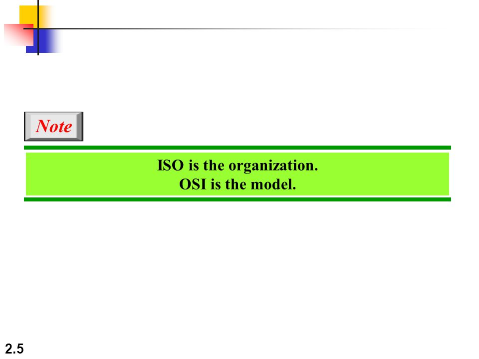 2.5 ISO is the organization. OSI is the model. Note