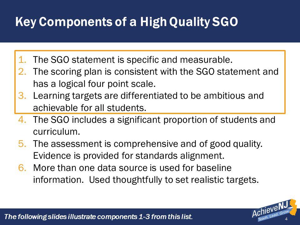 15 High Quality SGO Assessment Blueprint to help develop assessments Assessment BlueprintAssessment Blueprint – PDF version